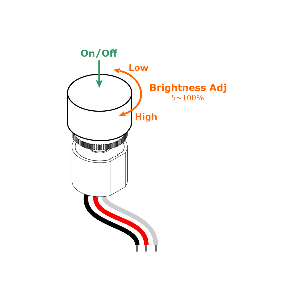 Tiny Dimmer Function